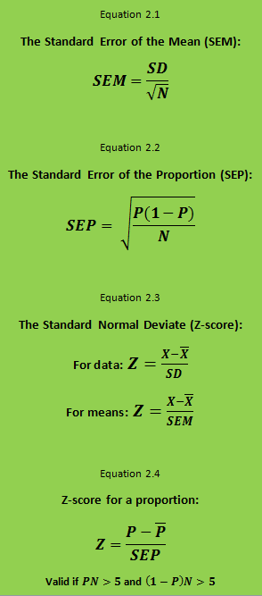 Standard Error of the Mean (SEM), Standard Error of the Proportion (SEP) and the Standard Normal Deviate (the Z-score)