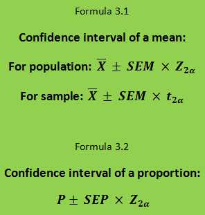 Confidence Interval of a mean and of a proportion