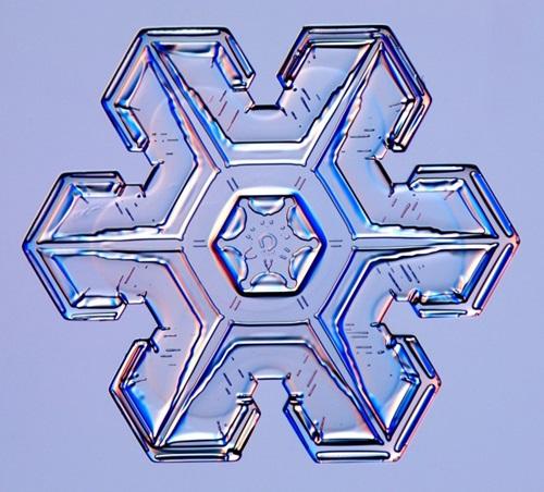 Sixfold symmetry 2