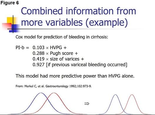 Diagnosic Tests Figure 6