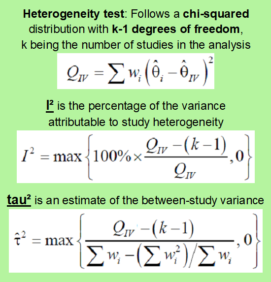 Meta-analysis - measures of heterogeneity for Inverse-Variance (IV) analysis