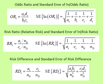 Effect measures (with standard error) for binary data - one of these is selected and calculated for each study included in the meta-analysis